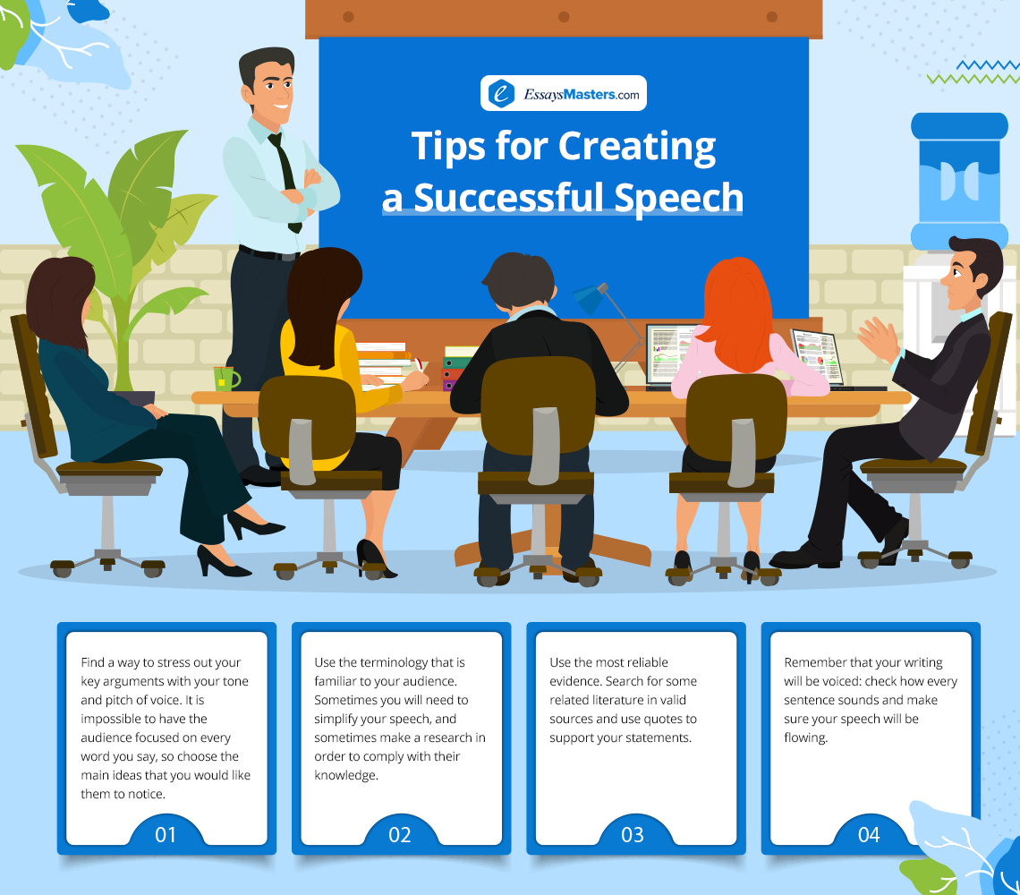 Tips for Creating a Successful Speech