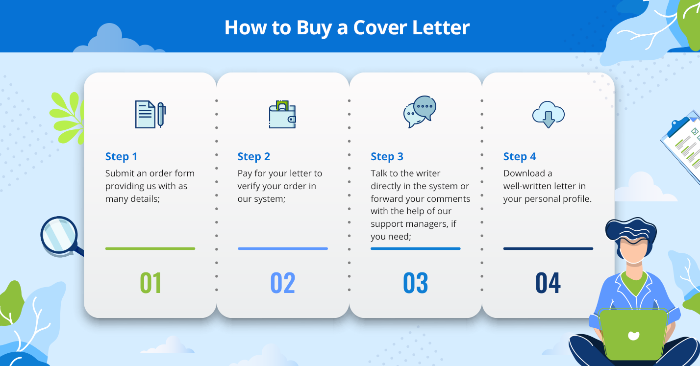 How to Buy a Cover Letter