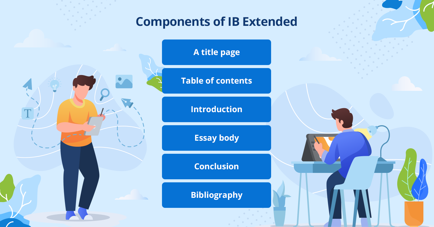 Components of IB Extended Essay